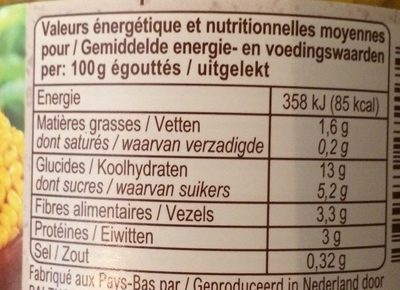 Maïs - Informations nutritionnelles