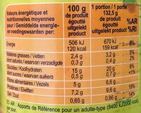 Pois chiches - Nutrition facts - fr