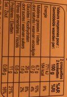Croquettes de poisson ail et fines herbes - Produit - fr