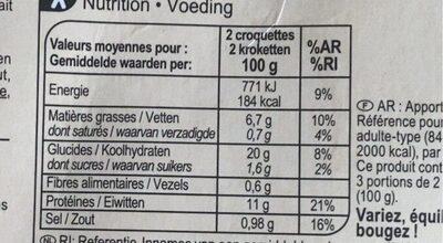 Croquettes de poisson ail et fines herbes - Informations nutritionnelles - fr