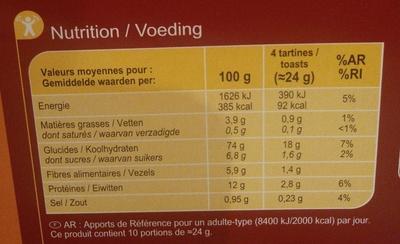 Tartine au blé complet - Nutrition facts - fr
