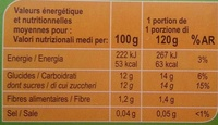 Fruits du verger - Nutrition facts