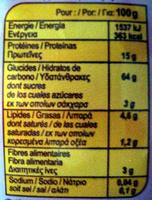 Papillon Pâtes d'Alsace - Informations nutritionnelles - fr