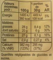 Emmental râpé - Nutrition facts