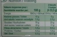 Tartelettes - Información nutricional