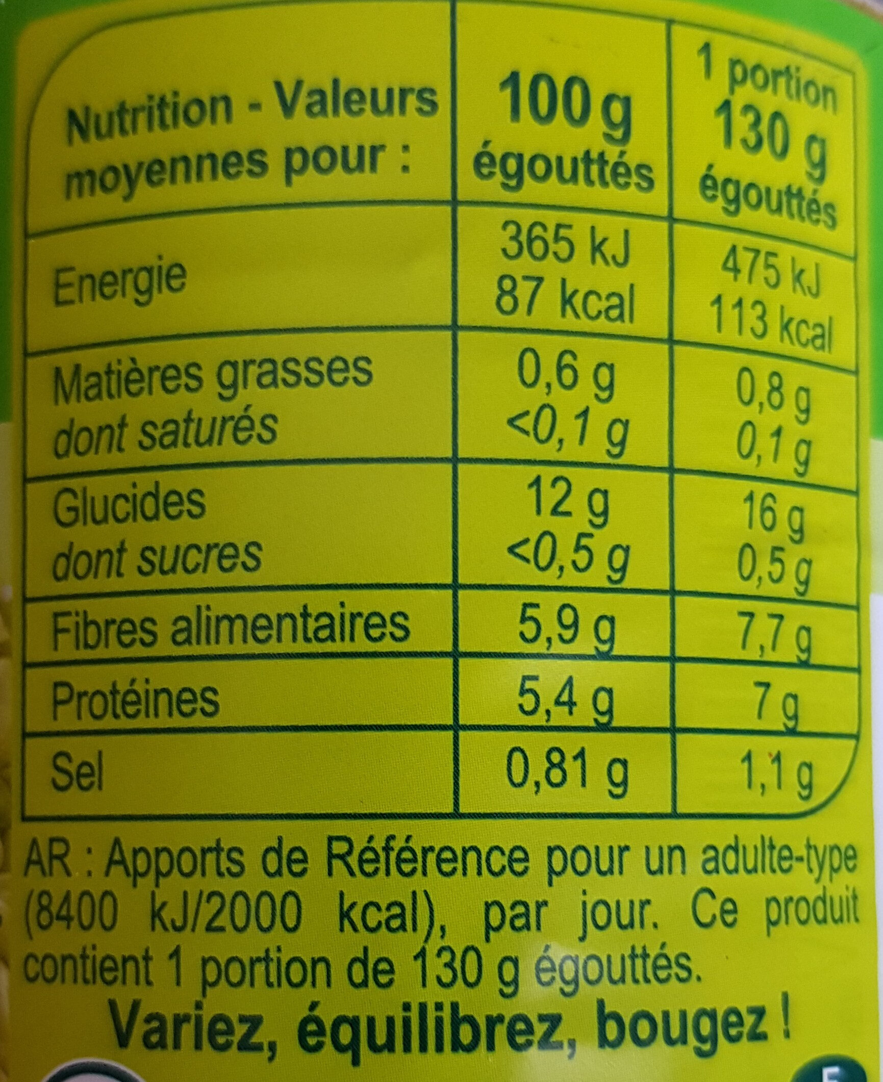 Flageolets - Informations nutritionnelles - fr