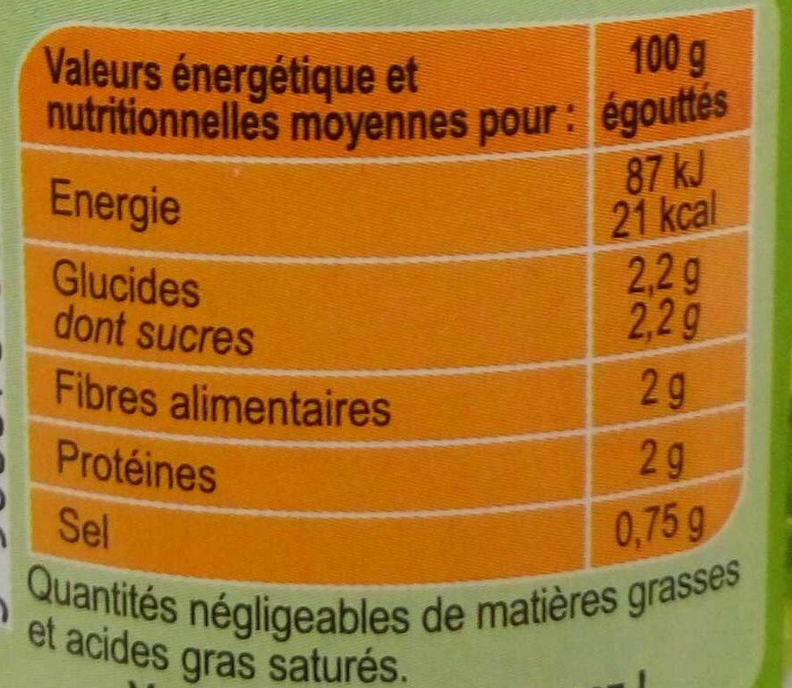 Cœurs de palmiers Mini - Informations nutritionnelles