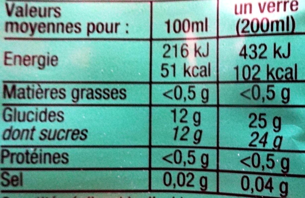 Exotique - Informations nutritionnelles - fr