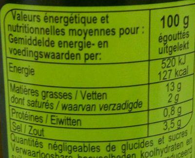 Olives vertes en rondelles - Voedingswaarden