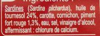 Sardines à l'huile de tournesol et piment - Ingredients - fr
