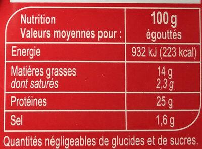 Sardines à l'huile de tournesol et piment - Nutrition facts - fr