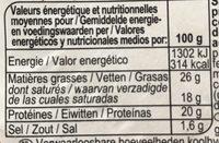 Le Péché des Bons Pères - Informació nutricional - fr