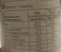 Lentilles - Informations nutritionnelles - fr