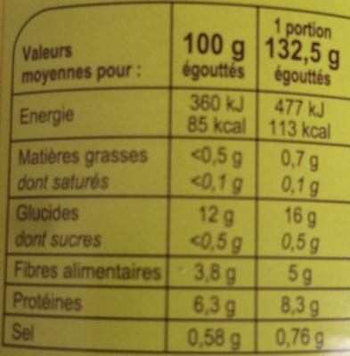 Lentilles - Informations nutritionnelles