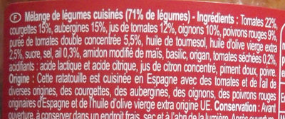 Ratatouille - Ingredients