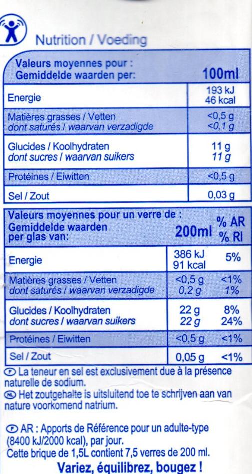Pommejus à base de concentré - Wartości odżywcze