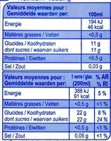 Tropical jus à base de concentrés - Wartości odżywcze