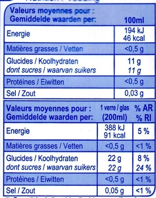 Tropical jus à base de concentrés - Informations nutritionnelles