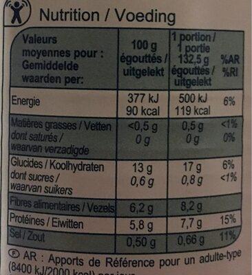 Flageolets extra fins - Informations nutritionnelles - fr