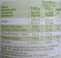 Haricots verts extra fins - Informations nutritionnelles - fr