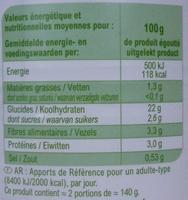 Mais doux - Informations nutritionnelles - fr