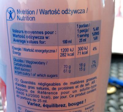 Sirop  grenadine - Wartości odżywcze - fr