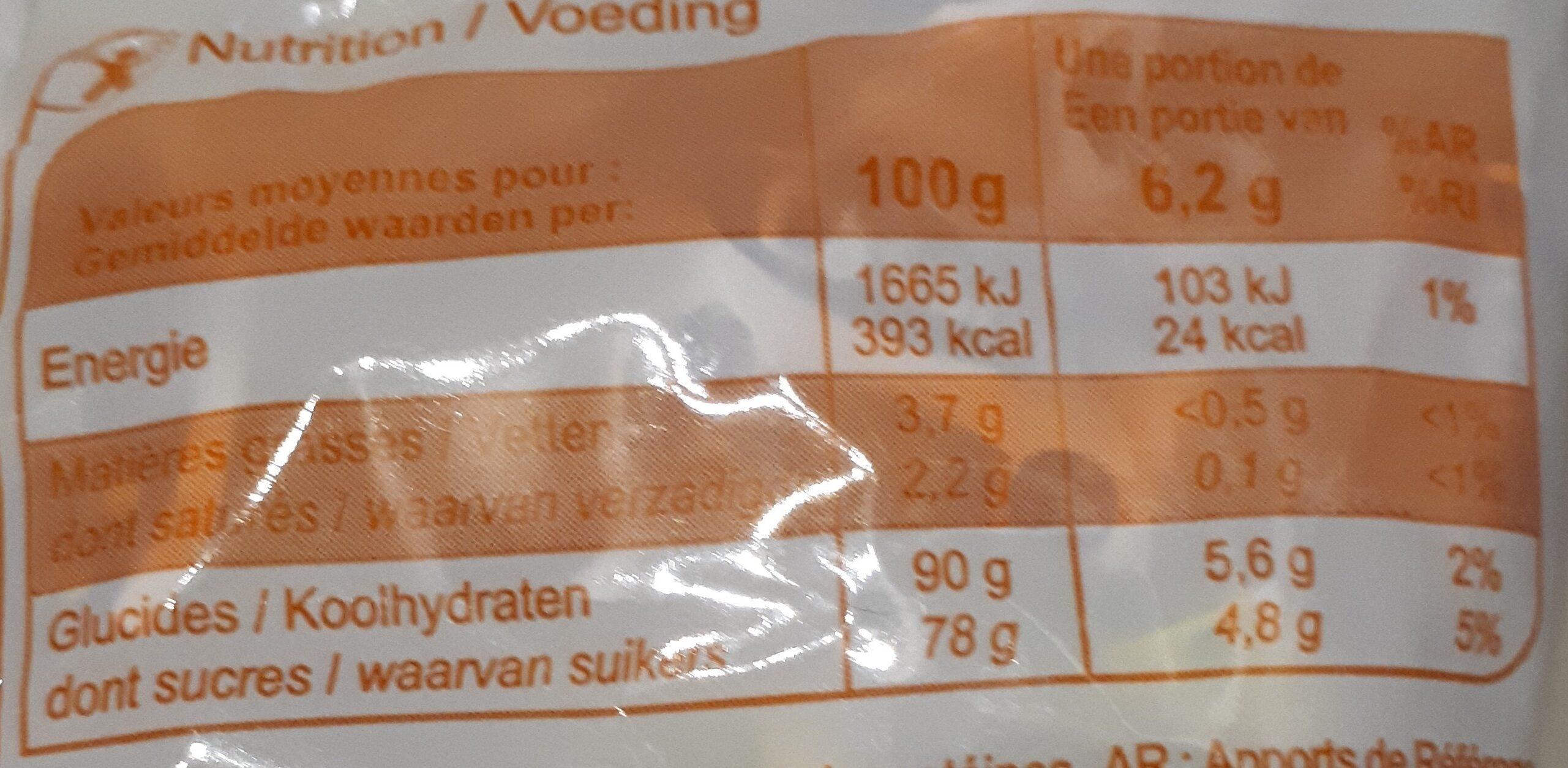 Bonbons tendres Saveurs fruits - Wartości odżywcze