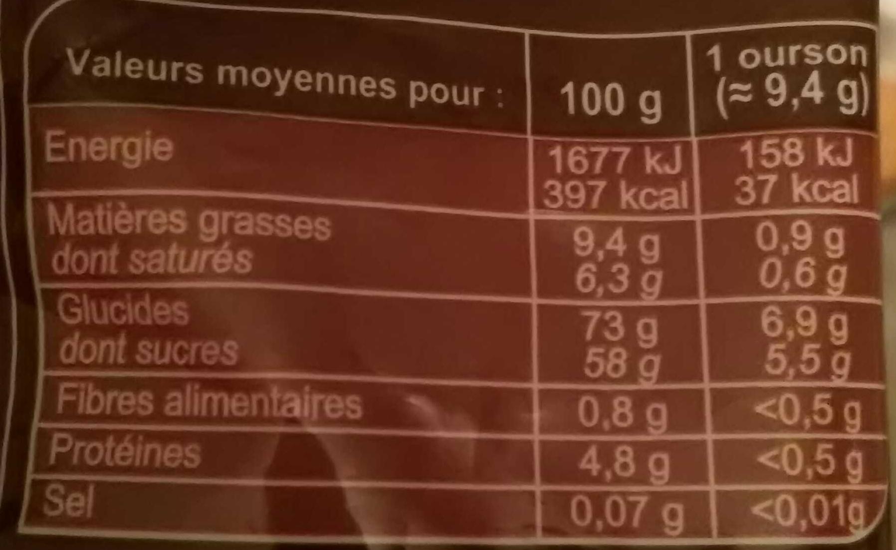 Oursons guimauve chocolat au lait - Nutrition facts