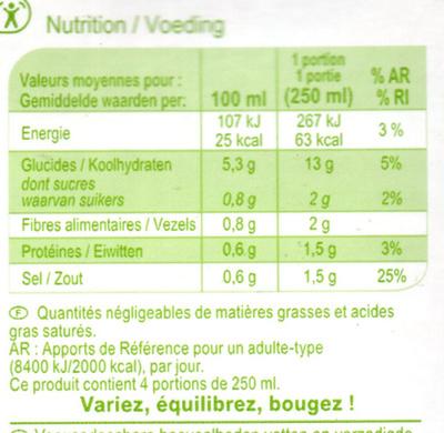 Velouté aux poireaux et aux pommes de terre - Informations nutritionnelles - fr