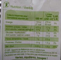 Mouliné de légumes variés - Valori nutrizionali - fr