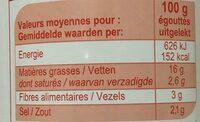 Olives noir - Valori nutrizionali - fr