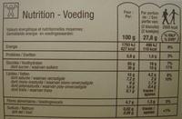 Tartelettes Framboise Bio Carrefour - Informations nutritionnelles