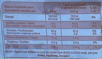 Pain au Chocolat - Informations nutritionnelles - fr