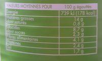 Artichauts à la romaine - Nutrition facts - fr