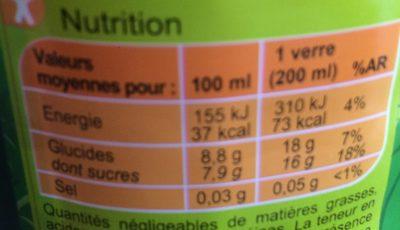 Saveur  pêche abricot - Informations nutritionnelles