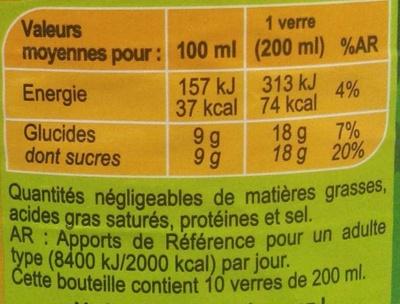 Saveur pomme cassis framboise - Informations nutritionnelles - fr