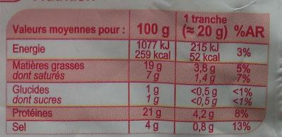 Jambon cru fumé - Informations nutritionnelles - fr