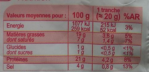 Jambon cru fumé - Voedingswaarden - fr