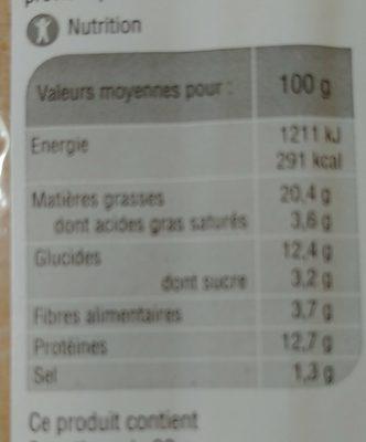Cake au thon - Informations nutritionnelles - fr