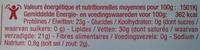 Gouda jeune (30 % MG) en tranches - Voedingswaarden - fr