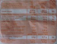 Pains au lait - Wartości odżywcze - fr