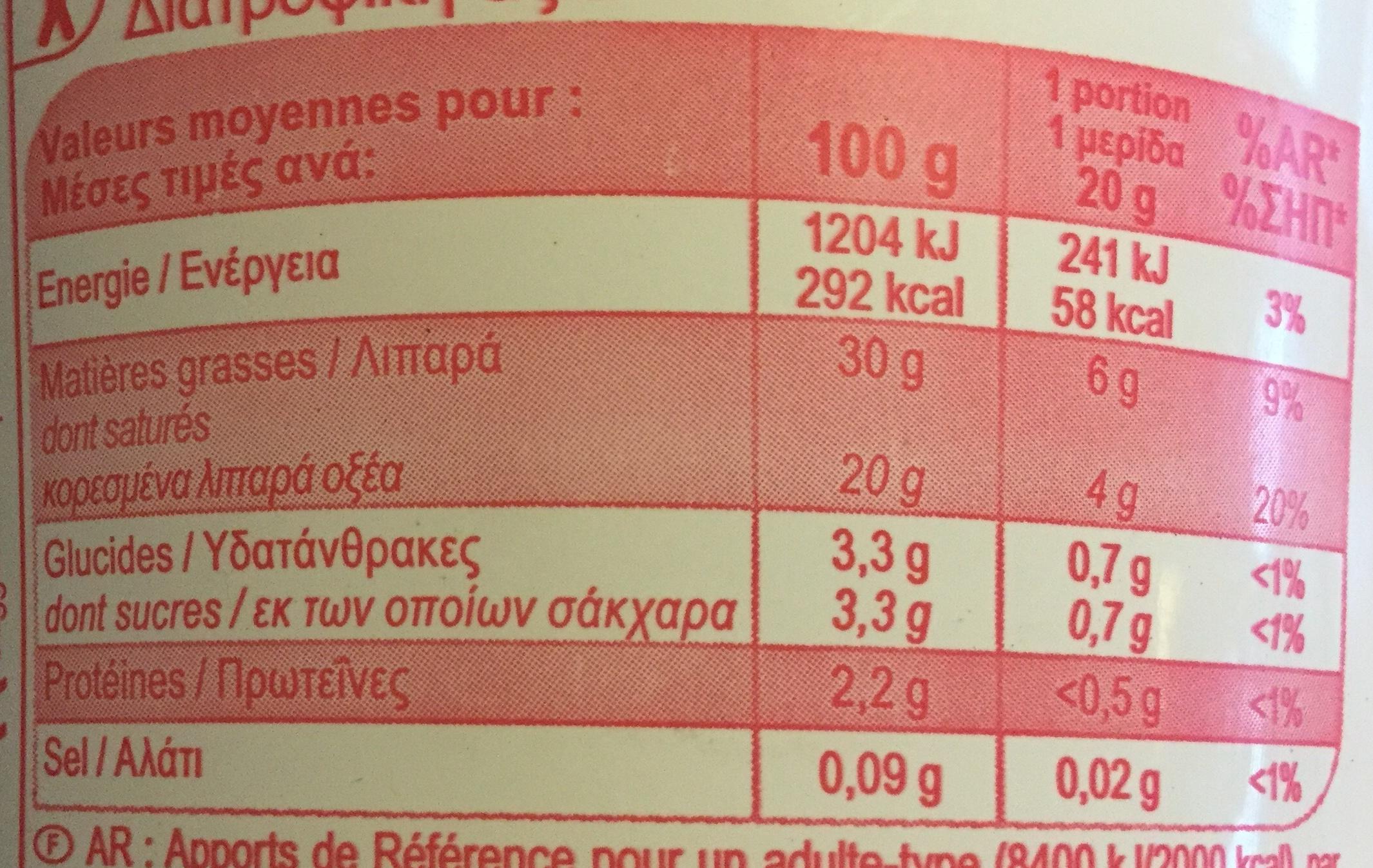 Crème fraiche épaisse - Valori nutrizionali - fr