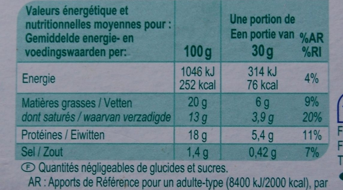 Camembert (21 % MG) - Informations nutritionnelles