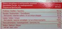 Coulommiers - Voedingswaarden - fr