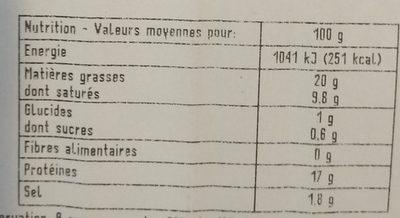 Saucisson cuit à l'ail fumé - Informations nutritionnelles - fr
