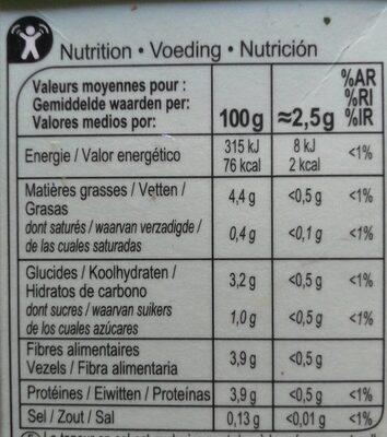 Persil Surgelés - Informations nutritionnelles