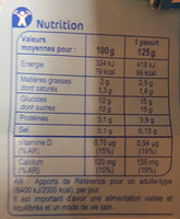 Yaourts Aromatisés Carrefour Kids - Nutrition facts