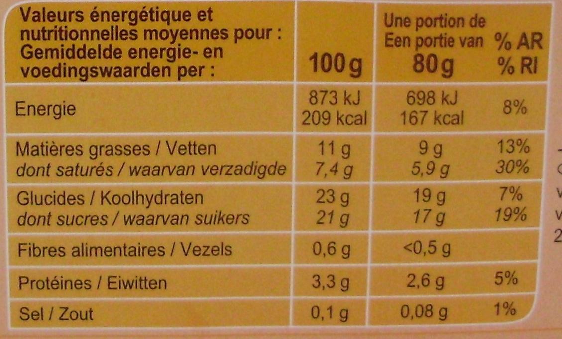 Mousse à la Liégeoise - Nutrition facts - fr