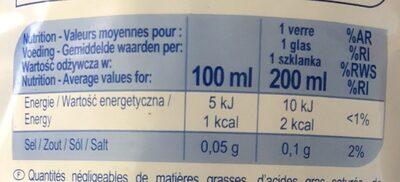 Thé glacésaveur pêche - Nutrition facts