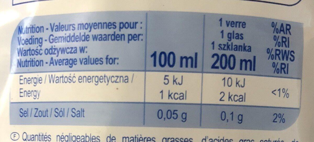 Thé glacésaveur pêche - Nutrition facts - fr